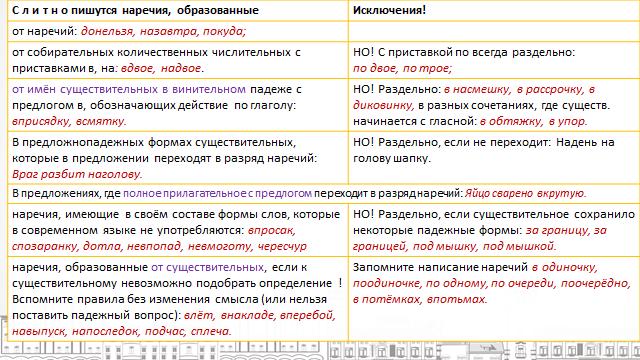 Это изображение имеет пустой атрибут alt; его имя файла - izobrazhenie-6.png